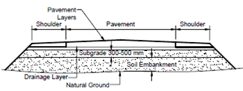 1551_Soil In Road Construction.png
