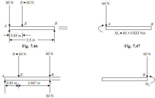 1568_Example of Reduce system to a single force and couple.png