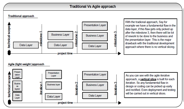 1571_Agile Approach.png