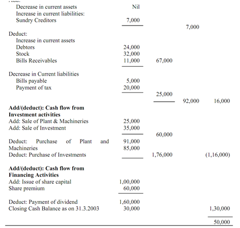 1571_Example of cash flow statement.png