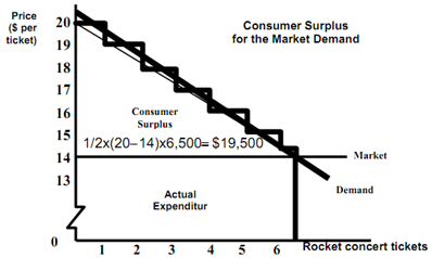 1573_consumer surplus1.png