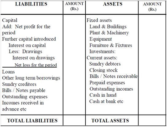 1590_proforma of balance sheet.png