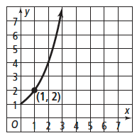 1598_exponential function.png