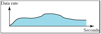 15_Show the Traffic profiles1.png