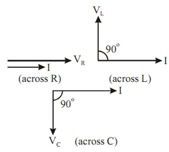 1603_Series and Parallel Resonance1.png