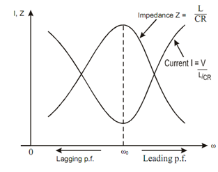 1604_Resonance Curve1.png