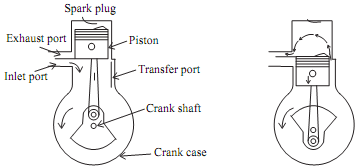 1605_Two Stroke Engine.png