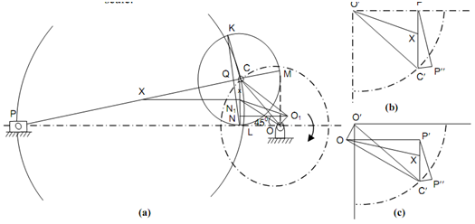 kleins construction for determining velocity  analysis by analytical methods  assignment help
