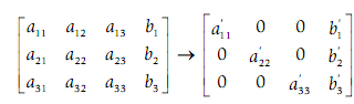 1623_Example of Gauss-jordan1.png
