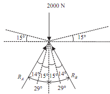1630_Example of Wedge friction1.png