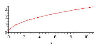 1631_Absolute Value.png