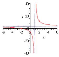 1639_Sketch the graph of function.png