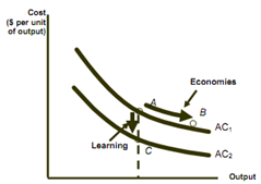 1650_learning curve3.png