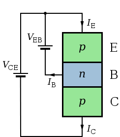 1656_Active-mode PNP transistors in circuits.png