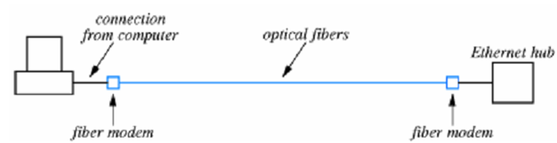 1662_FIBER OPTIC EXTENSION.png