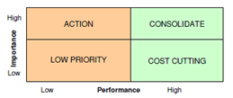 166_Performance Mapping & Implementation Plan - Power Supply.png