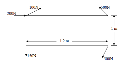 1671_Compute position and magnitude of the resultant force.png