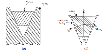 1680_belt tension for V-belt.png