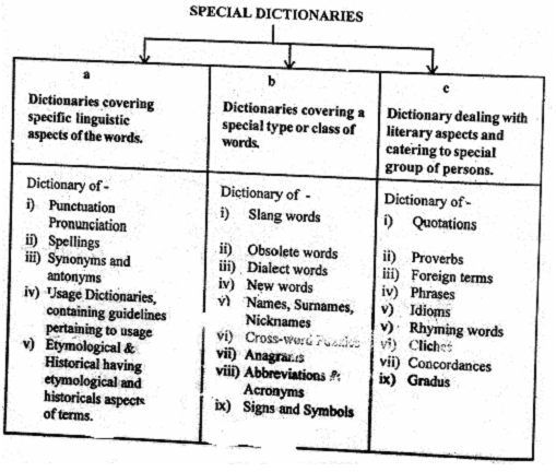 1699_special dictionaries.png