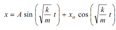 1702_Motion of this particle2.png