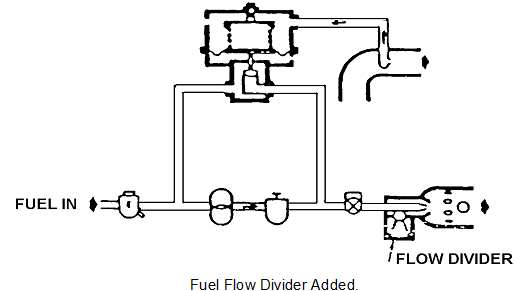 1707_mechnical fuel control system5.png