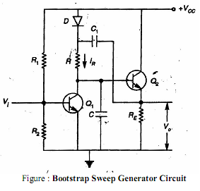 Bootstrap sweep circuit working