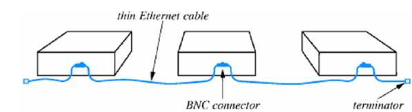1716_THIN ETHERNET WIRING.png