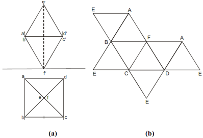 171_Development of a Octahedron.png
