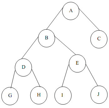 1724_Array-based representation of a Binary Tree.png