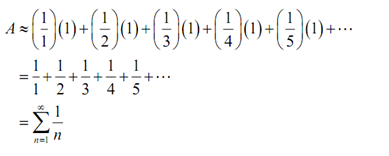 1735_Integral Test- Harmonic Series 3.png