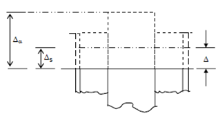1737_Determine load carried by each cylinder.png