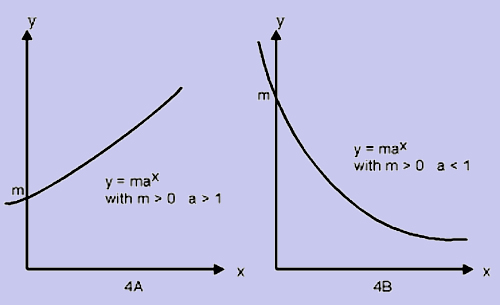 1744_exponential function.png