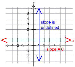 1752_Parallel and Perpendicular Lines 3.png