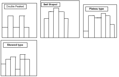 1753_types of histogram.png