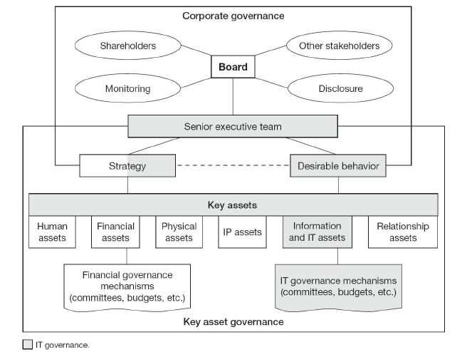 1754_IT governance1.png