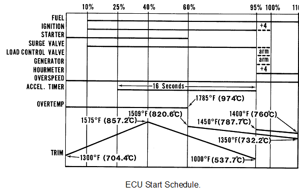1763_electronic apu fuel control system1.png