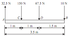 1768_Reduce system to a single force.png