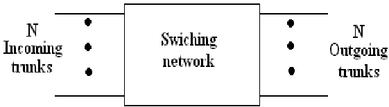 1773_Non-Folded Network.png