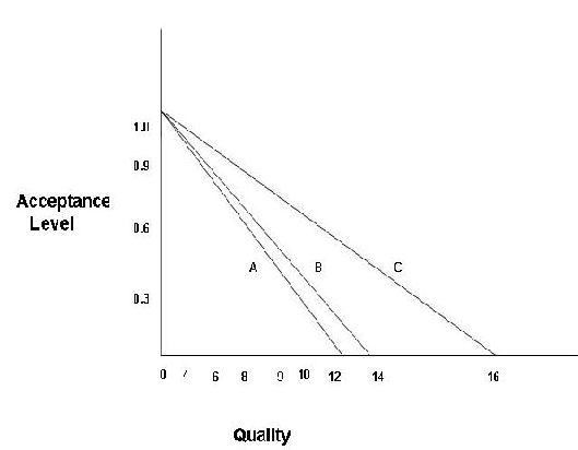 1775_operating characteristic curve.png
