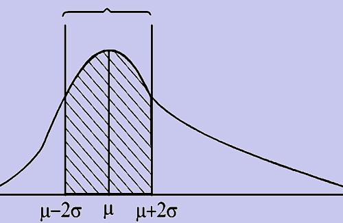 1782_rectangular distribution1.png