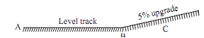1783_Find distance of which wagon will travel before coming rest.png