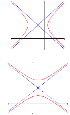 1790_Hyperbolas.png