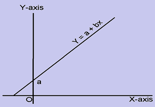 1797_geometry of regression.png