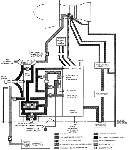 1801_Engine fuel control system.png