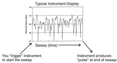 1801_typical instrument display.png