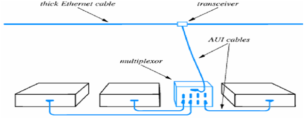 1802_CONNECTION MULTIPLEXING.png