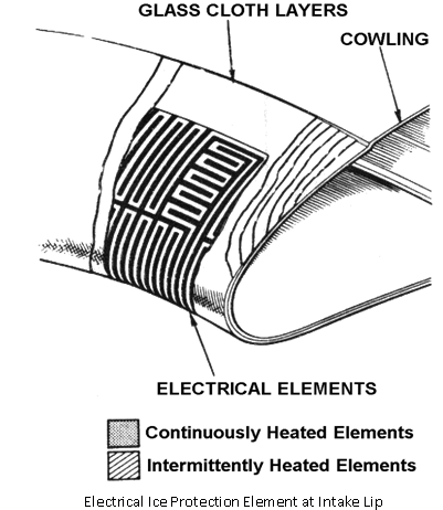 1817_ELECTRICAL ICE PROTECTION SYSTEMS1.png