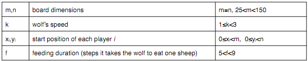 1817_Wolves and Sheep2.png