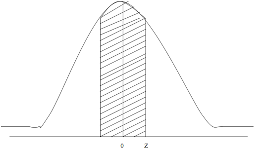 182_Probability Distribution for Continuous Random Variables 2.png