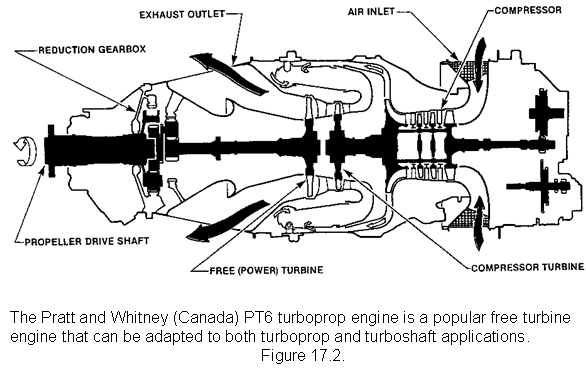 1833_TURBOSHAFT ENGINES1.png